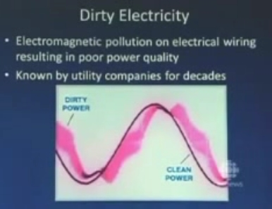 dirty-electricity